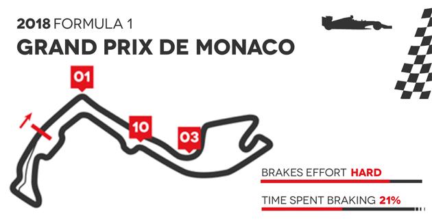 Monaco uitgelicht